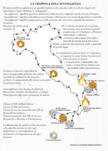 Italia-filo-spinato-50X70-lampedusa-731x1024